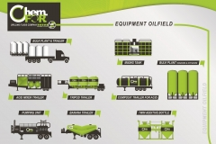Equipment Oilfield
